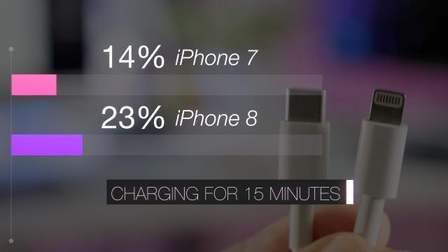 iphone-8-fast-charging.thumb.jpg.18bc154eec9a6625156f9f9ec92a85ea.jpg